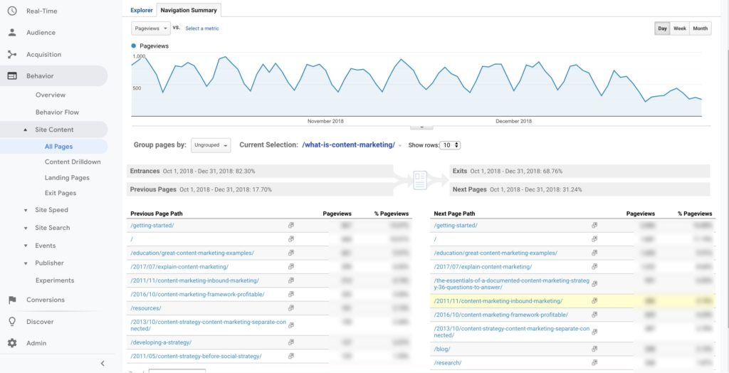 conversion optimization tools - analytics and research