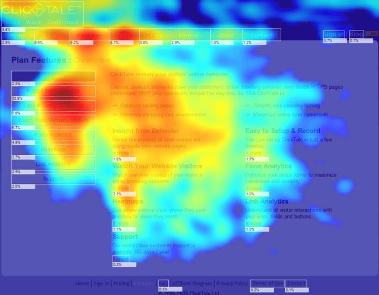 conversion optimization tools - heat and click maps