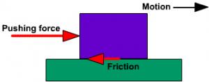 friction image