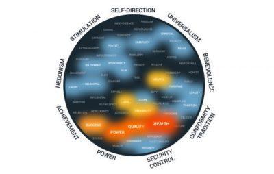 empathic-design-map-568x361